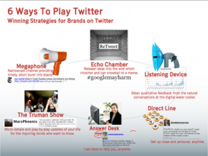 6 ways to play Twitter