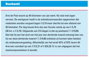 Fiscale Ruimte Woon Werk Verkeer Met Eigen Vervoer Benutten